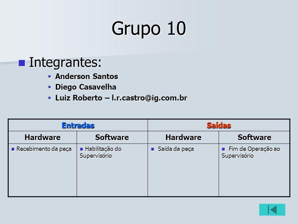 Grupo 10 Integrantes: Integrantes: Anderson Santos Anderson Santos Diego Casavelha Diego Casavelha Luiz Roberto – l.r.castro@ig.com.br Luiz Roberto –