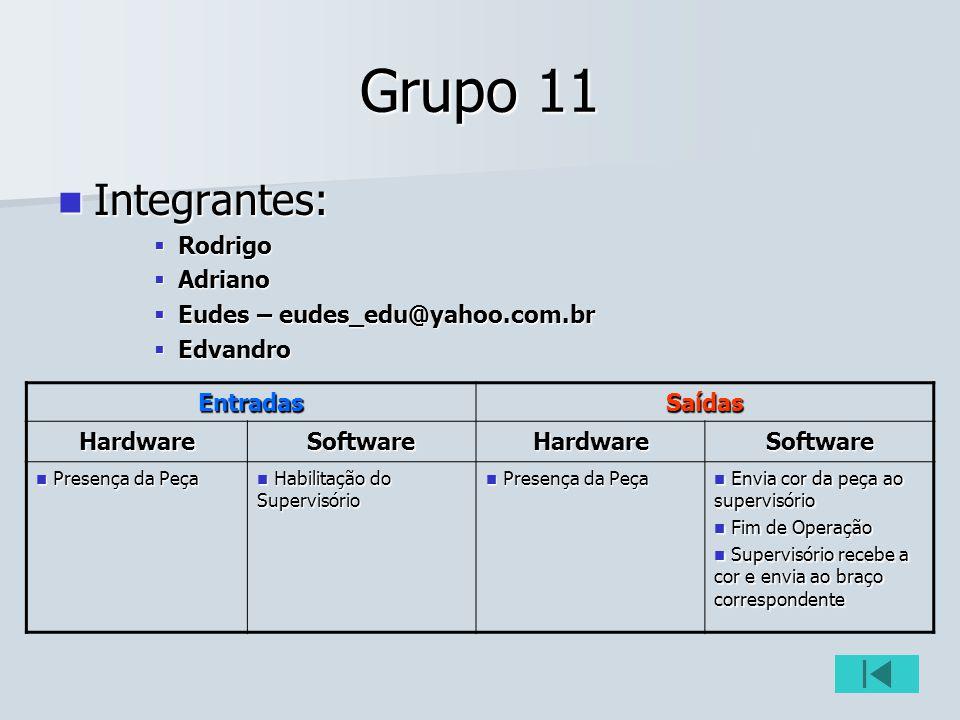 Grupo 11 Integrantes: Integrantes: Rodrigo Rodrigo Adriano Adriano Eudes – eudes_edu@yahoo.com.br Eudes – eudes_edu@yahoo.com.br Edvandro Edvandro Ent