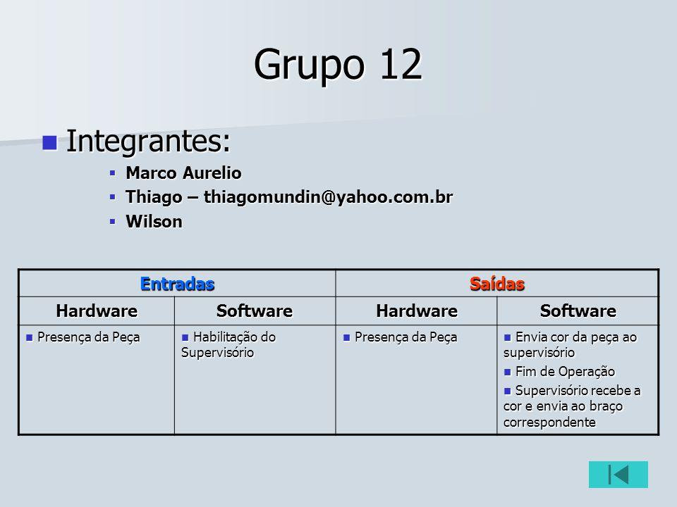 Grupo 12 Integrantes: Integrantes: Marco Aurelio Marco Aurelio Thiago – thiagomundin@yahoo.com.br Thiago – thiagomundin@yahoo.com.br Wilson Wilson Ent