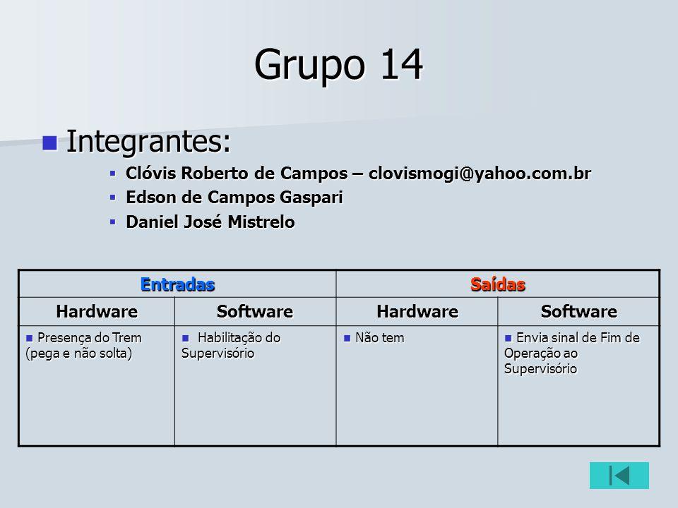 Grupo 14 Integrantes: Integrantes: Clóvis Roberto de Campos – clovismogi@yahoo.com.br Clóvis Roberto de Campos – clovismogi@yahoo.com.br Edson de Camp