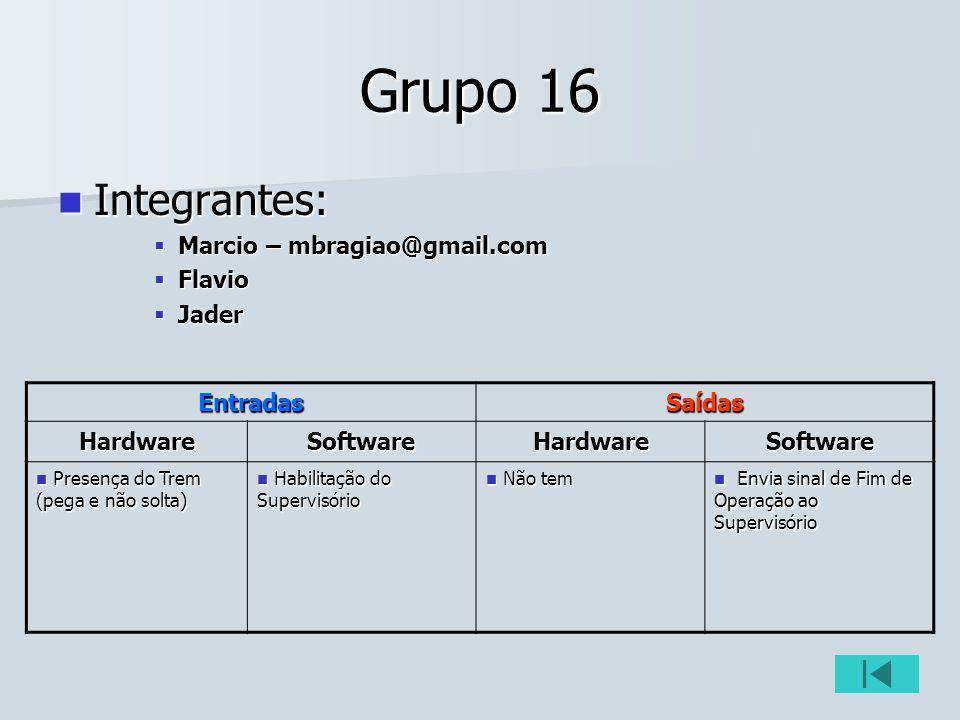Grupo 16 Integrantes: Integrantes: Marcio – mbragiao@gmail.com Marcio – mbragiao@gmail.com Flavio Flavio Jader Jader EntradasSaídas HardwareSoftwareHa