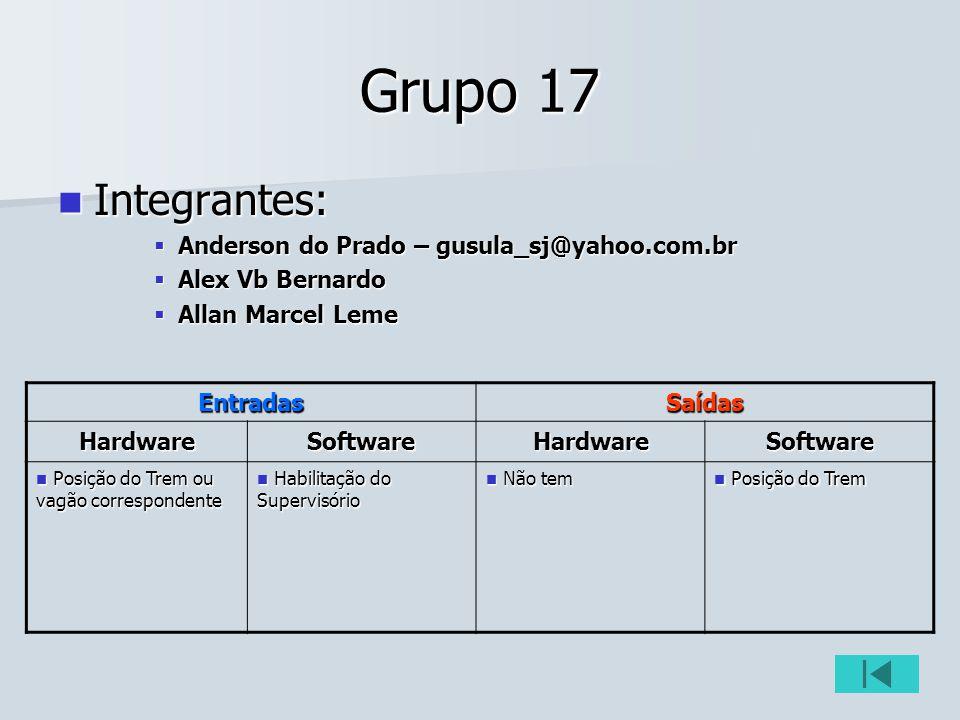 Grupo 17 Integrantes: Integrantes: Anderson do Prado – gusula_sj@yahoo.com.br Anderson do Prado – gusula_sj@yahoo.com.br Alex Vb Bernardo Alex Vb Bern