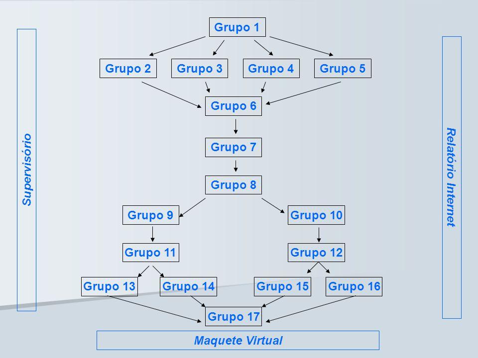 Grupo 1 Grupo 2Grupo 3Grupo 4Grupo 5 Grupo 6 Grupo 7 Grupo 8 Grupo 9Grupo 10 Grupo 11Grupo 12 Grupo 13Grupo 14Grupo 15Grupo 16 Grupo 17 Supervisório R