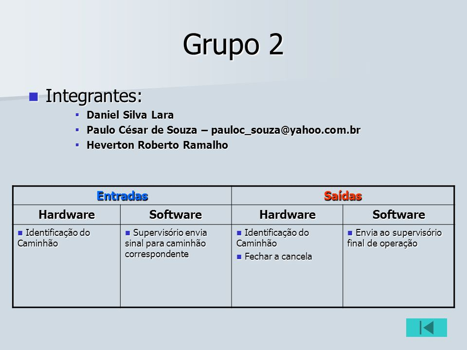 Grupo 2 Integrantes: Integrantes: Daniel Silva Lara Daniel Silva Lara Paulo César de Souza – pauloc_souza@yahoo.com.br Paulo César de Souza – pauloc_s