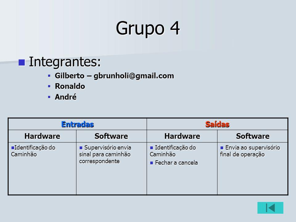 Grupo 4 Integrantes: Integrantes: Gilberto – gbrunholi@gmail.com Gilberto – gbrunholi@gmail.com Ronaldo Ronaldo André André EntradasSaídas HardwareSof