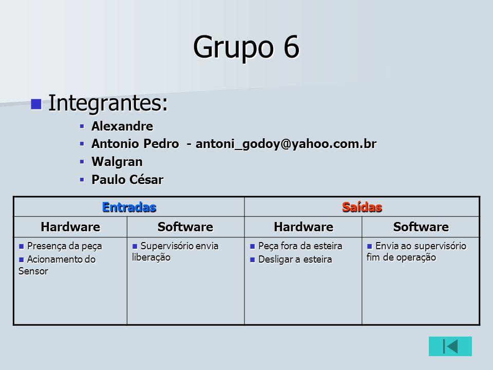 Grupo 6 Integrantes: Integrantes: Alexandre Alexandre Antonio Pedro - antoni_godoy@yahoo.com.br Antonio Pedro - antoni_godoy@yahoo.com.br Walgran Walg