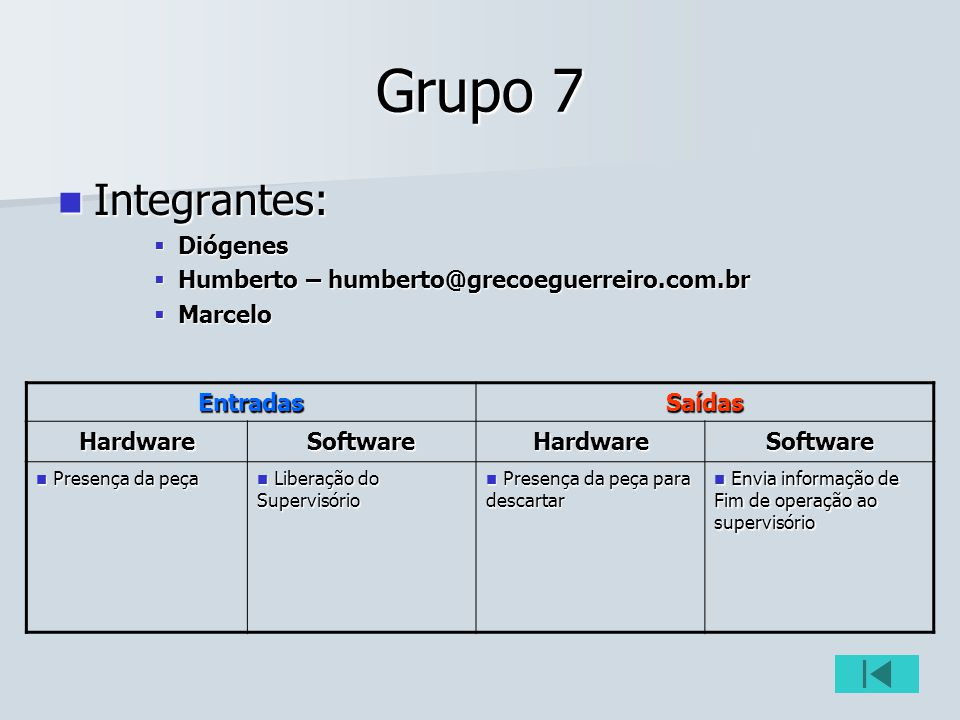 Grupo 7 Integrantes: Integrantes: Diógenes Diógenes Humberto – humberto@grecoeguerreiro.com.br Humberto – humberto@grecoeguerreiro.com.br Marcelo Marc