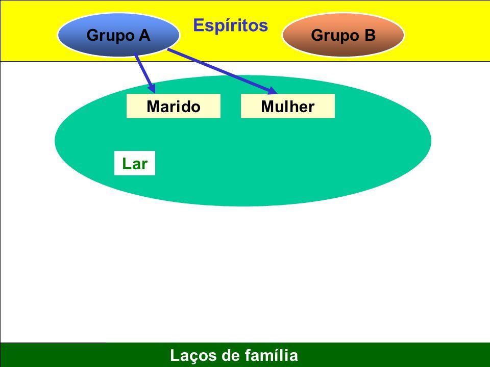 6 Laços de família Grupo AGrupo B MaridoMulher Lar Espíritos