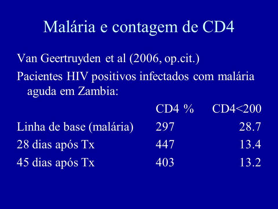 Malária e contagem de CD4 Van Geertruyden et al (2006, op.cit.) Pacientes HIV positivos infectados com malária aguda em Zambia: CD4% CD4<200 Linha de base (malária)29728.7 28 dias após Tx44713.4 45 dias após Tx 40313.2