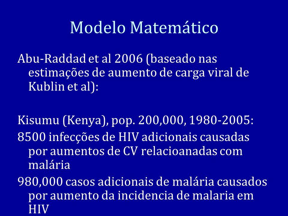 Modelo Matemático Abu-Raddad et al 2006 (baseado nas estimações de aumento de carga viral de Kublin et al): Kisumu (Kenya), pop.