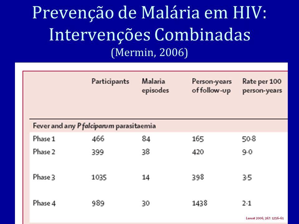 Prevenção de Malária em HIV: Intervenções Combinadas (Mermin, 2006)