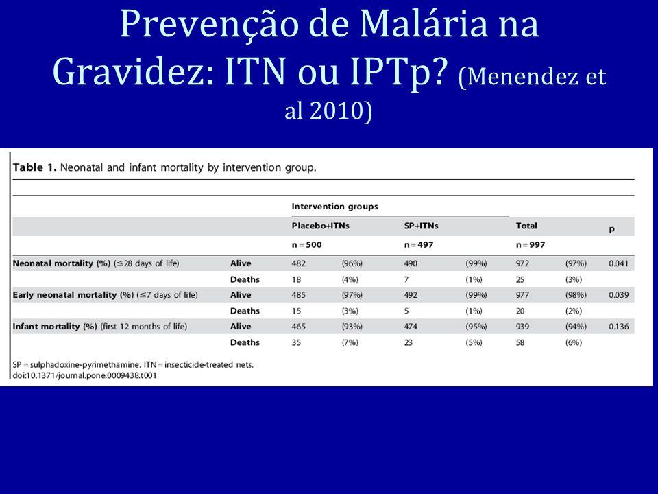 Prevenção de Malária na Gravidez: ITN ou IPTp? (Menendez et al 2010)