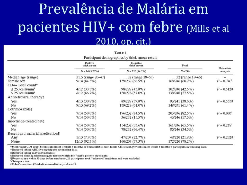 Prevalência de Malária em pacientes HIV+ com febre (Mills et al 2010, op. cit.)
