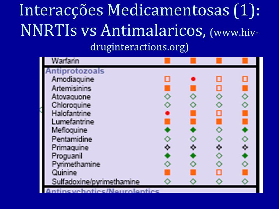 Interacções Medicamentosas (1): NNRTIs vs Antimalaricos, (www.hiv- druginteractions.org)