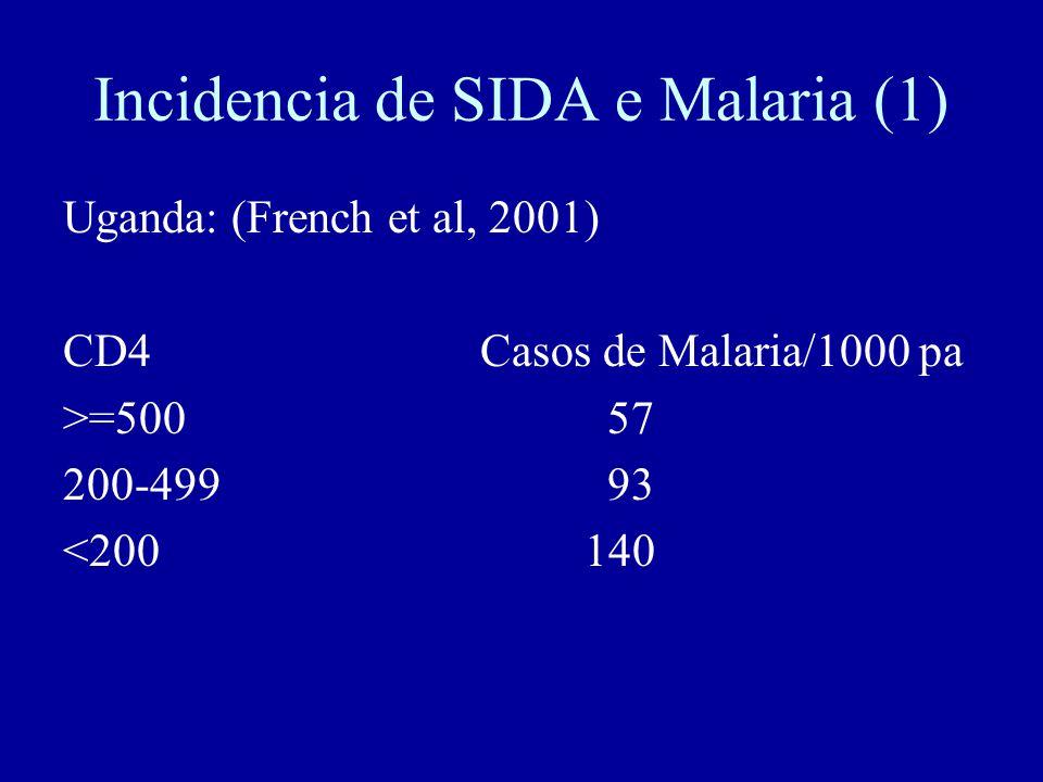 Incidencia de SIDA e Malaria (1) Uganda: (French et al, 2001) CD4 Casos de Malaria/1000 pa >=500 57 200-499 93 <200140