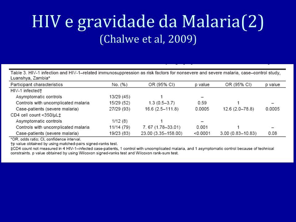 HIV e gravidade da Malaria(2) (Chalwe et al, 2009)