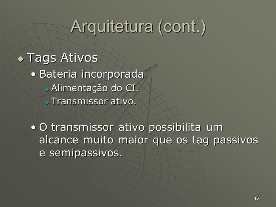 12 Arquitetura (cont.) Tags Ativos Tags Ativos Bateria incorporadaBateria incorporada Alimentação do CI. Alimentação do CI. Transmissor ativo. Transmi