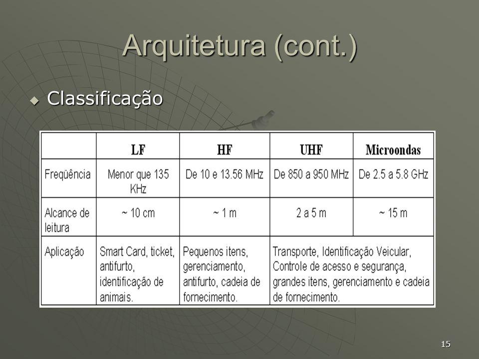 15 Arquitetura (cont.) Classificação Classificação