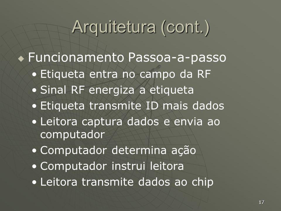 17 Arquitetura (cont.) Funcionamento Passoa-a-passo Etiqueta entra no campo da RF Sinal RF energiza a etiqueta Etiqueta transmite ID mais dados Leitor