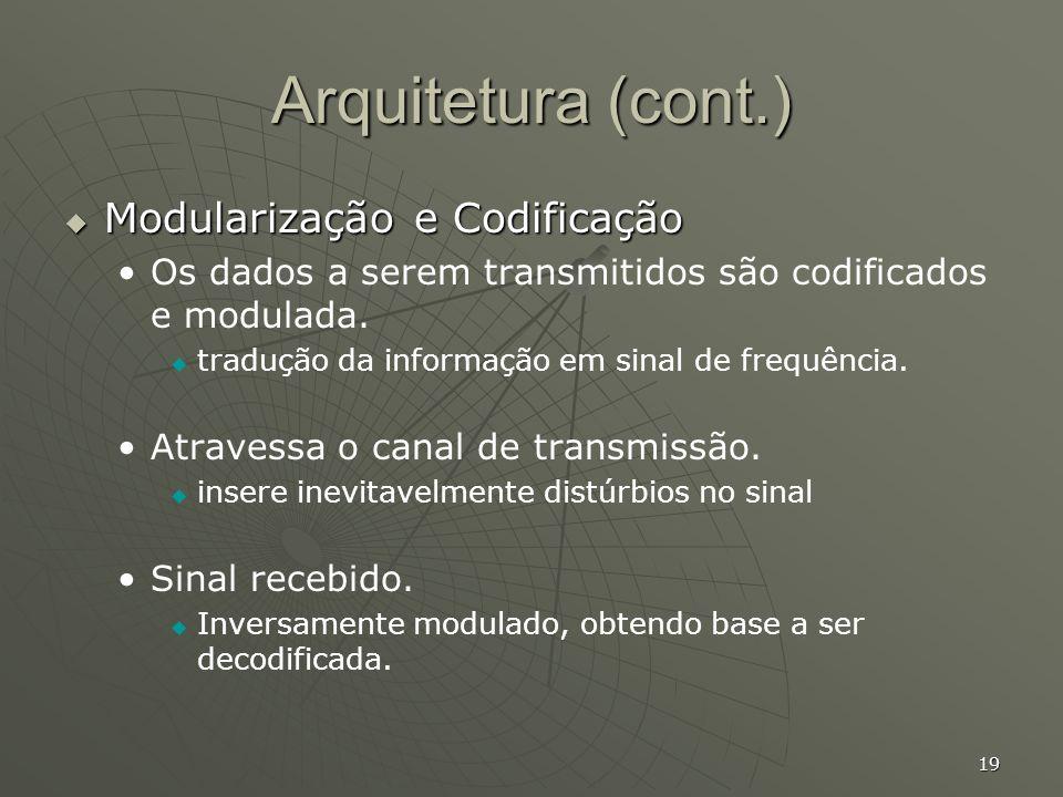19 Arquitetura (cont.) Modularização e Codificação Modularização e Codificação Os dados a serem transmitidos são codificados e modulada. tradução da i