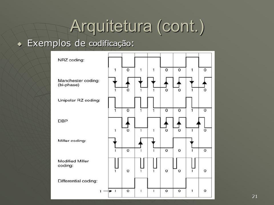 21 Arquitetura (cont.) Exemplos de codificação : Exemplos de codificação :