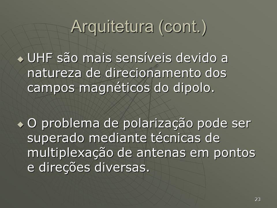 23 Arquitetura (cont.) UHF são mais sensíveis devido a natureza de direcionamento dos campos magnéticos do dipolo. UHF são mais sensíveis devido a nat