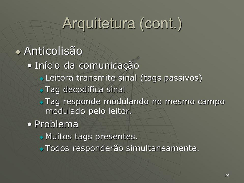 24 Arquitetura (cont.) Anticolisão Anticolisão Início da comunicaçãoInício da comunicação Leitora transmite sinal (tags passivos) Leitora transmite si