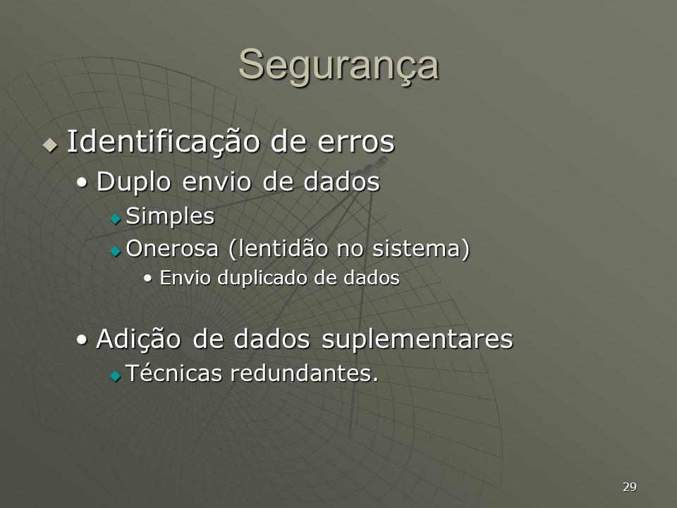 29 Segurança Identificação de erros Identificação de erros Duplo envio de dadosDuplo envio de dados Simples Simples Onerosa (lentidão no sistema) Oner
