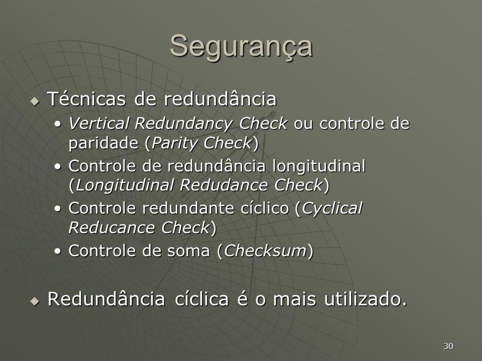 30 Segurança Técnicas de redundância Técnicas de redundância Vertical Redundancy Check ou controle de paridade (Parity Check)Vertical Redundancy Check