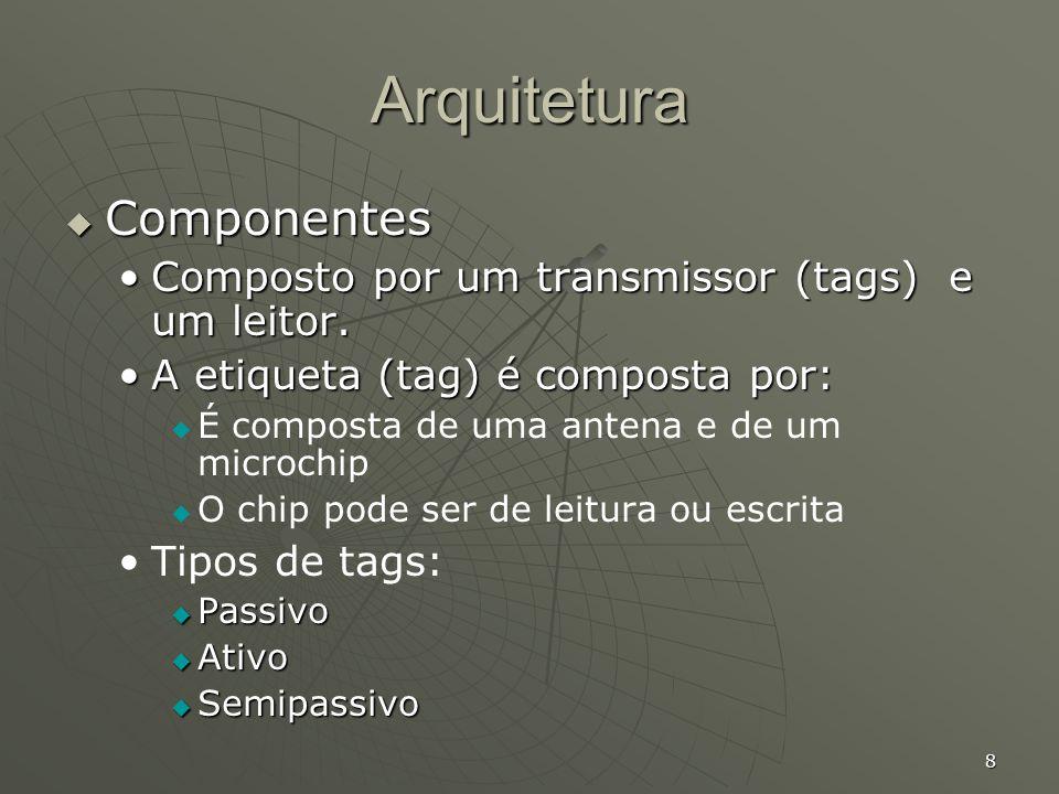 8 Arquitetura Componentes Componentes Composto por um transmissor (tags) e um leitor.Composto por um transmissor (tags) e um leitor. A etiqueta (tag)