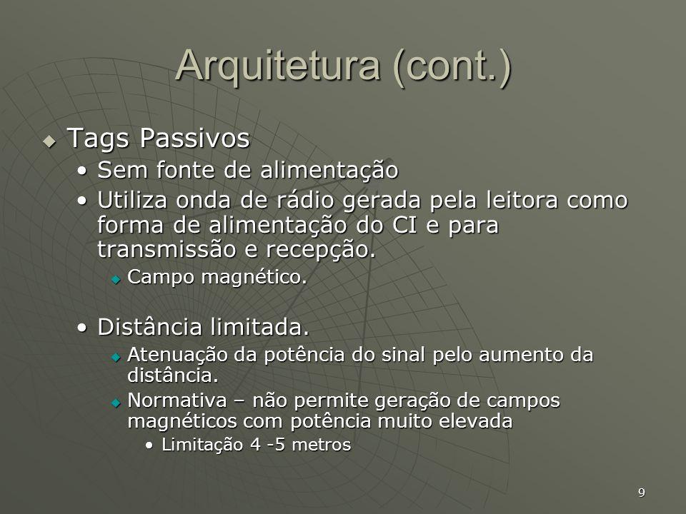9 Arquitetura (cont.) Tags Passivos Tags Passivos Sem fonte de alimentaçãoSem fonte de alimentação Utiliza onda de rádio gerada pela leitora como form