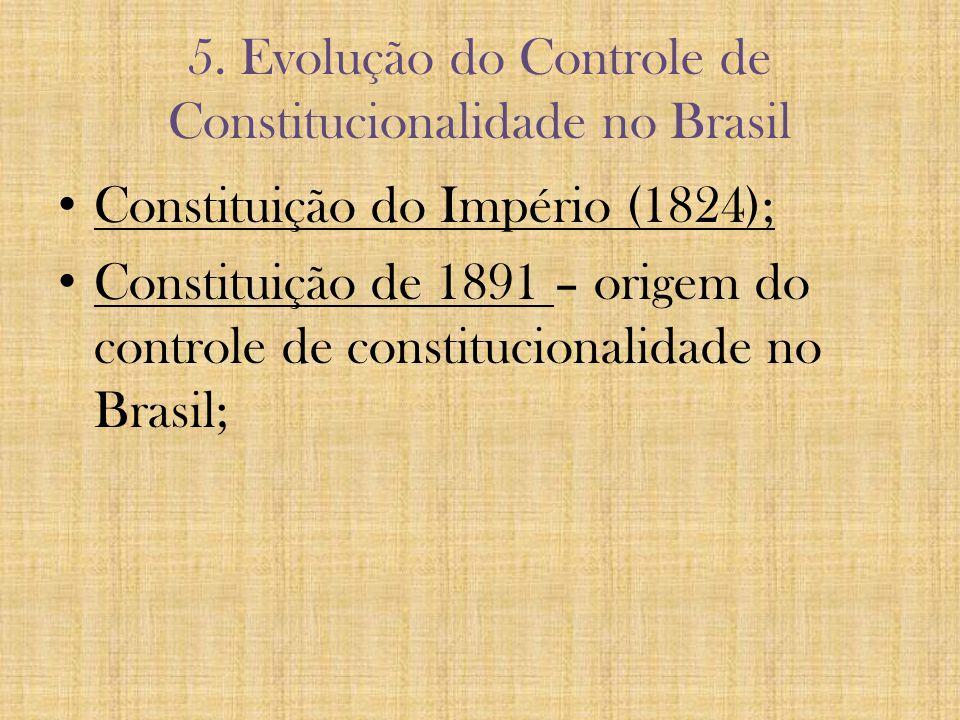 4) Quanto à espécie a) Inconstitucionalidade por ação: decorre de um ato positivo do Estado, qual seja, a elaboração de uma norma inconstitucional.