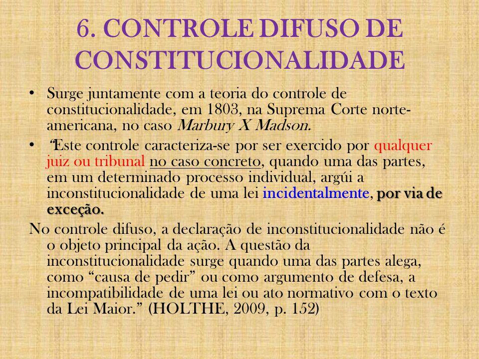 Constituição de 1988: Ênfase ao controle concentrado de constitucionalidade.