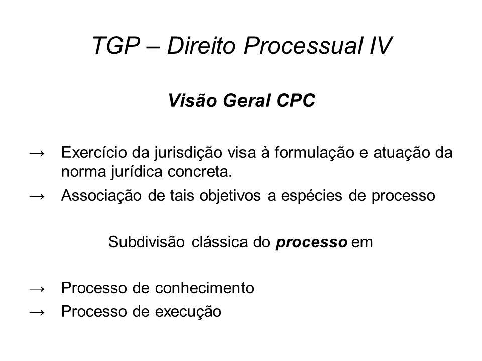 TGP – Direito Processual IV Visão Geral CPC Exercício da jurisdição visa à formulação e atuação da norma jurídica concreta.