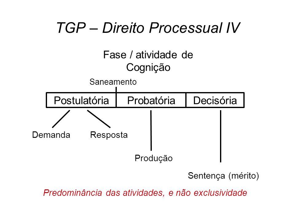 TGP – Direito Processual IV Fase / atividade de Cognição PostulatóriaDecisóriaProbatória DemandaResposta Produção Sentença (mérito) Predominância das atividades, e não exclusividade Saneamento