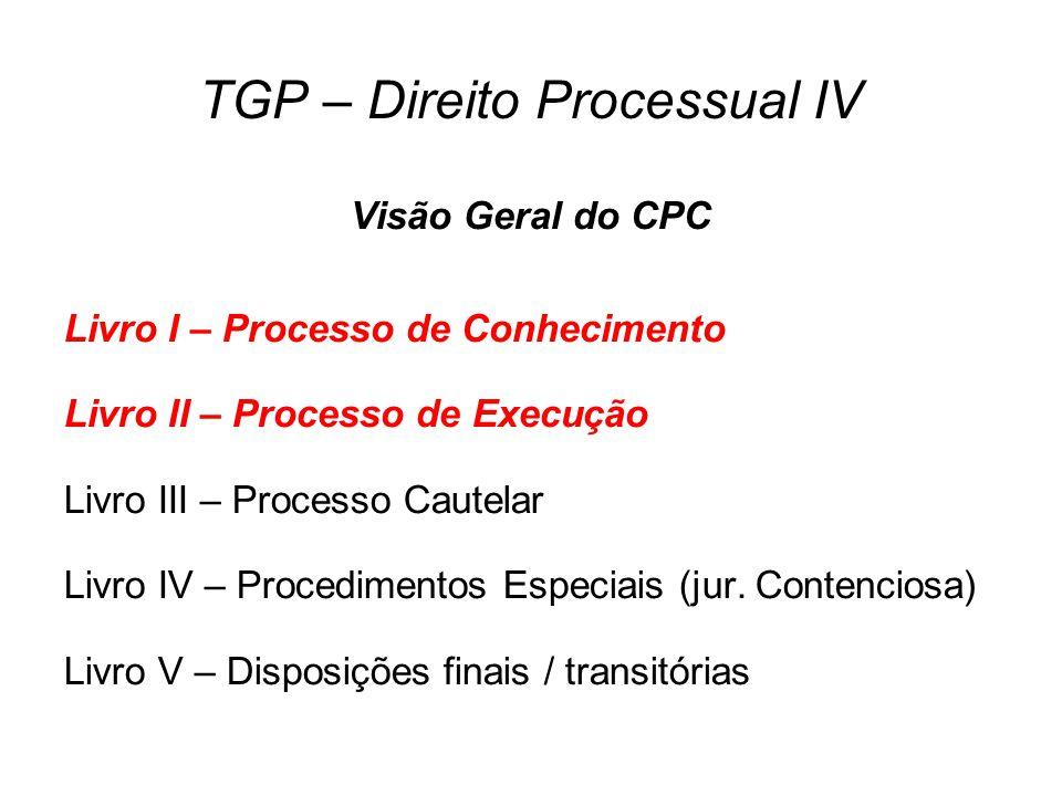 TGP – Direito Processual IV Visão Geral do CPC O que é processo?...o instrumento para ser obtida a prestação jurisdicional, acolhendo, ou não, a pretensão do autor formulada no pedido, ainda que o réu não conteste.