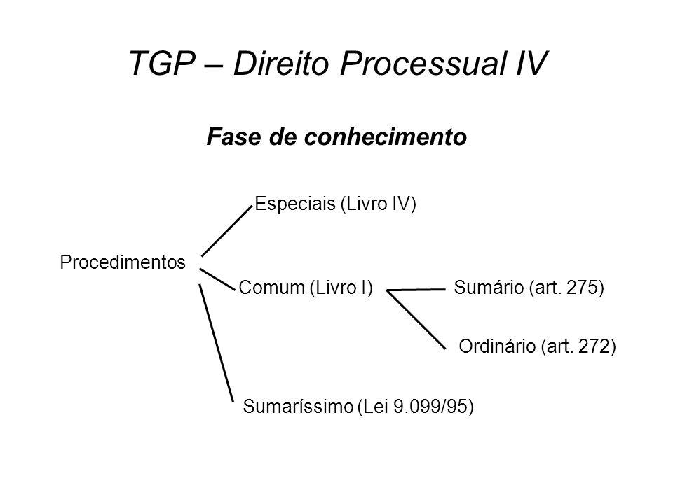 TGP – Direito Processual IV Fase de conhecimento Procedimentos Comum (Livro I) Especiais (Livro IV) Sumário (art.