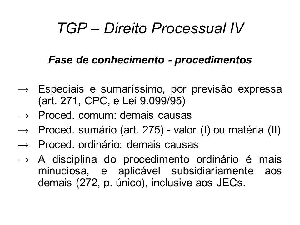 TGP – Direito Processual IV Fase de conhecimento - procedimentos Especiais e sumaríssimo, por previsão expressa (art.