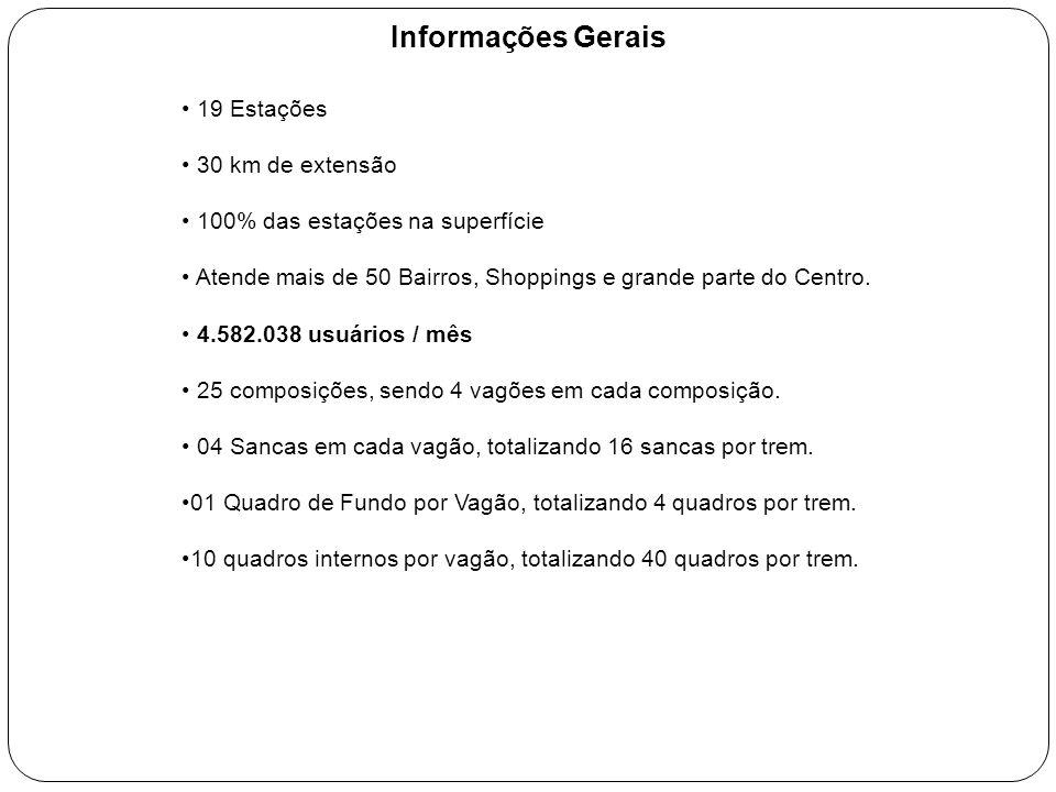 19 Estações 30 km de extensão 100% das estações na superfície Atende mais de 50 Bairros, Shoppings e grande parte do Centro. 4.582.038 usuários / mês