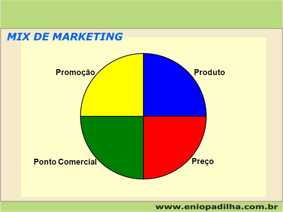 PromoçãoProduto Preço Ponto Comercial MIX DE MARKETING