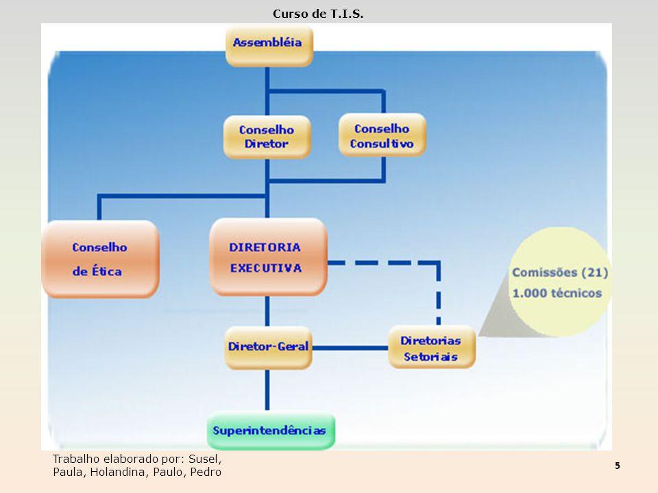 Sector Bancário As maiores instituições bancárias têm utilizado a Tecnologia de Informação para interligar todas as suas agências a nível nacional, para processar um número muito grande de transacções e atender uma grande quantidade de clientes, dentro e fora das agências, de forma rápida, segura e, muitas vezes, personalizada.