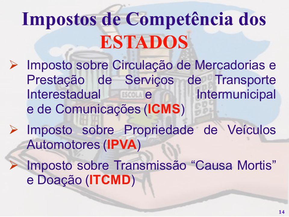 14 Impostos de Competência dos ESTADOS Imposto sobre Circulação de Mercadorias e Prestação de Serviços de Transporte Interestadual e Intermunicipal e