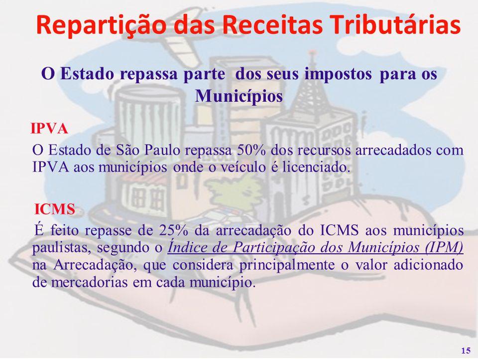 15 Repartição das Receitas Tributárias IPVA O Estado de São Paulo repassa 50% dos recursos arrecadados com IPVA aos municípios onde o veículo é licenc