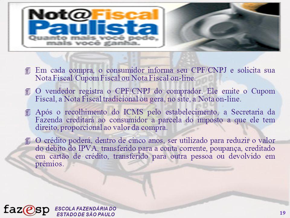 ESCOLA FAZENDÁRIA DO ESTADO DE SÃO PAULO 19 4 Em cada compra, o consumidor informa seu CPF/CNPJ e solicita sua Nota Fiscal/Cupom Fiscal ou Nota Fiscal