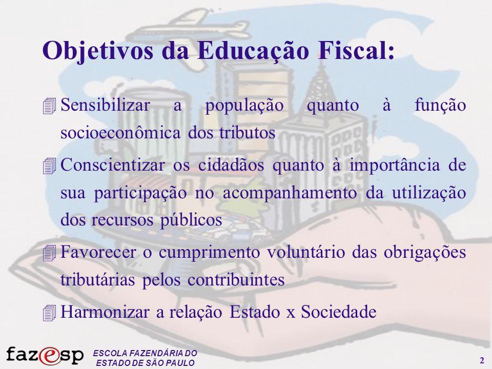 ESCOLA FAZENDÁRIA DO ESTADO DE SÃO PAULO 22 Objetivos da Educação Fiscal: 4 Sensibilizar a população quanto à função socioeconômica dos tributos 4 Con