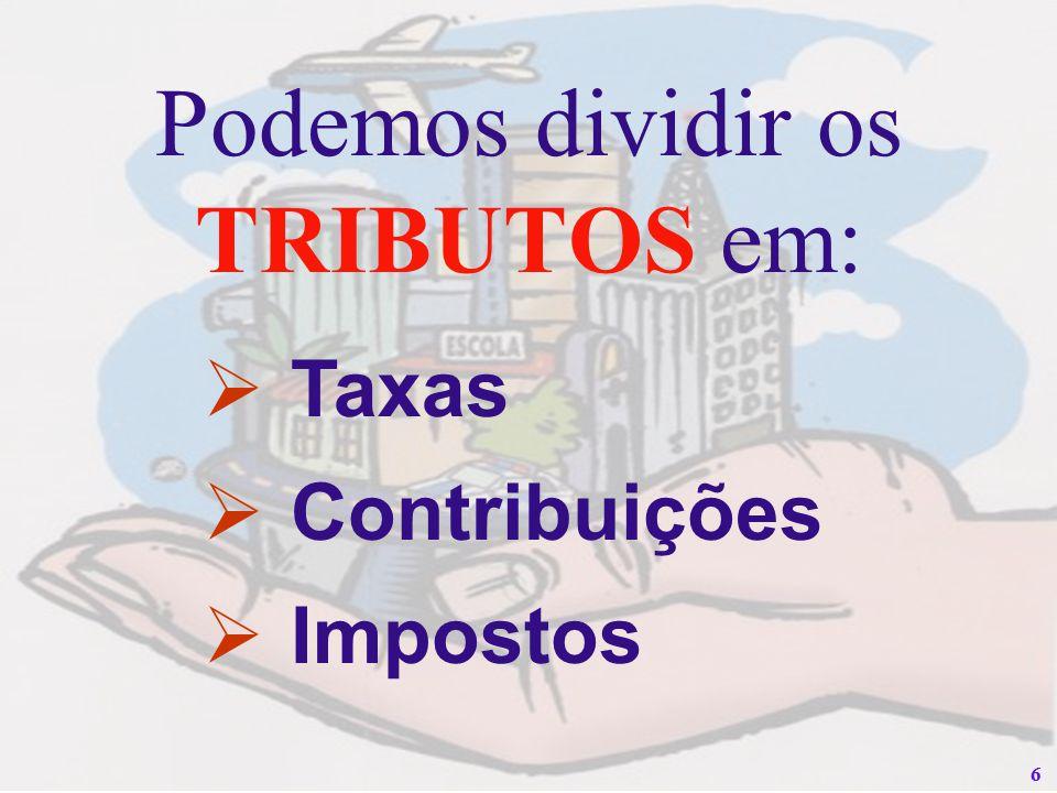 66 Podemos dividir os TRIBUTOS em: Taxas Contribuições Impostos
