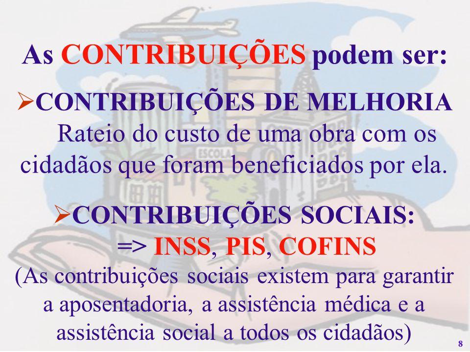 88 CONTRIBUIÇÕES DE MELHORIA Rateio do custo de uma obra com os cidadãos que foram beneficiados por ela. As CONTRIBUIÇÕES podem ser: CONTRIBUIÇÕES SOC