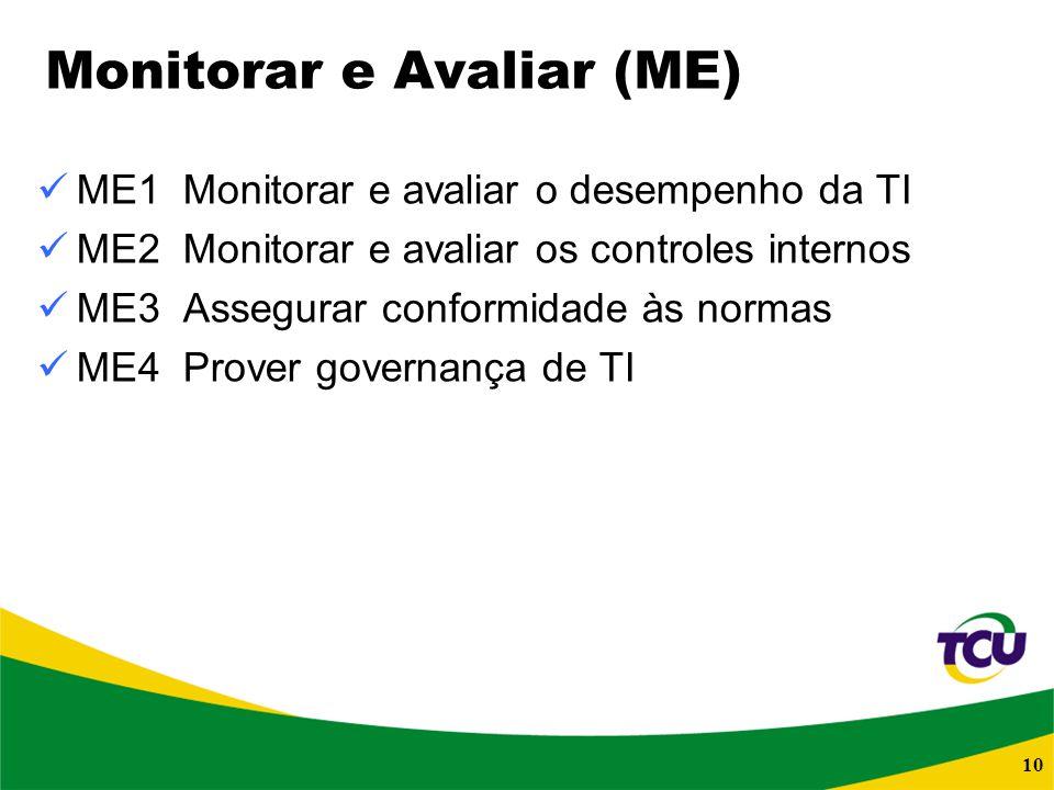10 Monitorar e Avaliar (ME) ME1 Monitorar e avaliar o desempenho da TI ME2 Monitorar e avaliar os controles internos ME3 Assegurar conformidade às nor