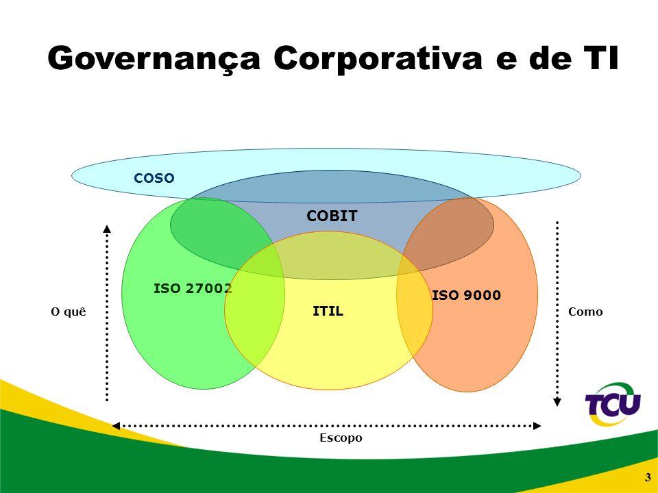 3 COBIT ISO 9000 ISO 27002 ITIL COSO O quê Como Governança Corporativa e de TI Escopo