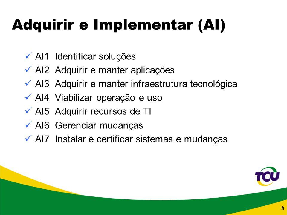 8 Adquirir e Implementar (AI) AI1 Identificar soluções AI2 Adquirir e manter aplicações AI3 Adquirir e manter infraestrutura tecnológica AI4 Viabiliza